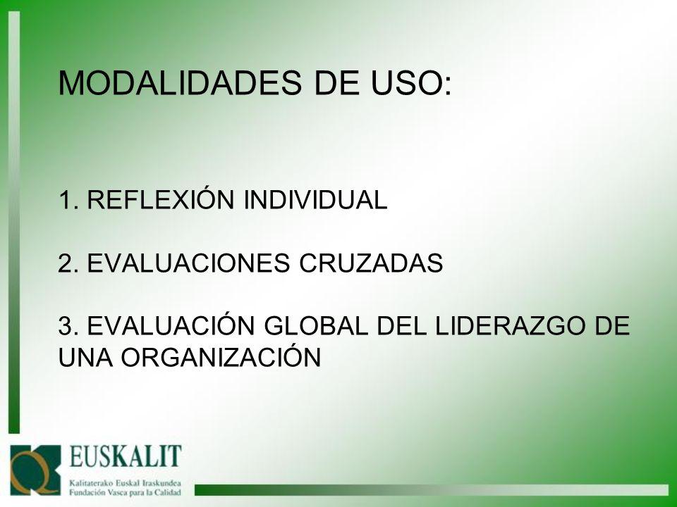 MODALIDADES DE USO: 1. REFLEXIÓN INDIVIDUAL 2. EVALUACIONES CRUZADAS 3