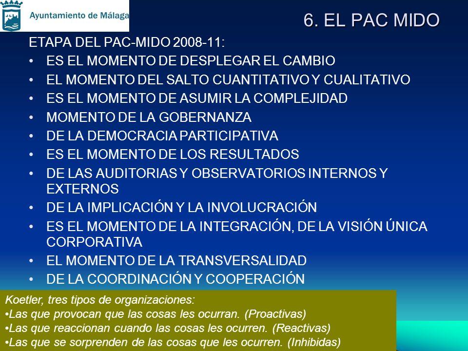 6. EL PAC MIDO ETAPA DEL PAC-MIDO 2008-11:
