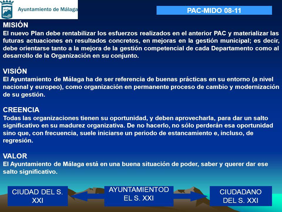 PAC-MIDO 08-11 MISIÓN VISIÓN CREENCIA VALOR AYUNTAMIENTODEL S. XXI
