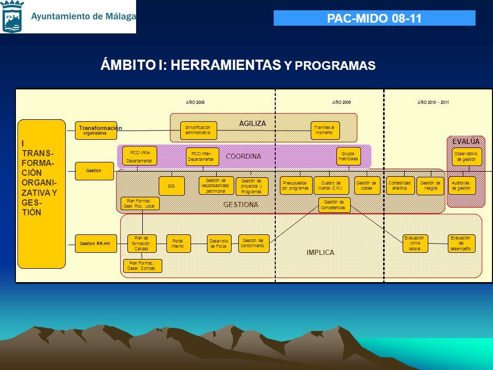 ÁMBITO I: HERRAMIENTAS Y PROGRAMAS