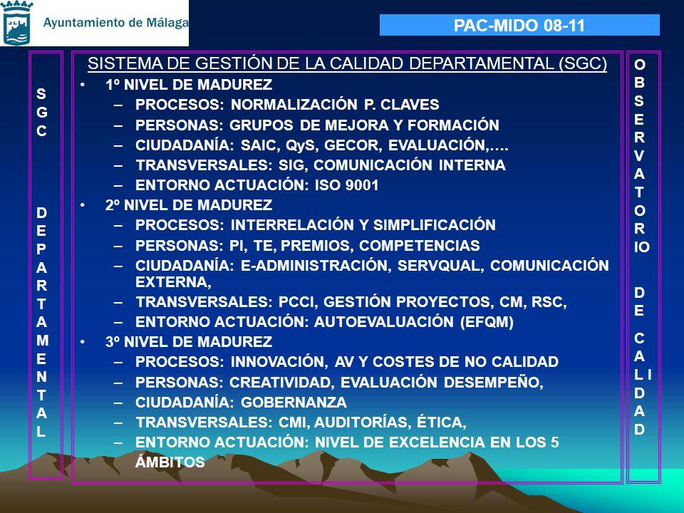 SISTEMA DE GESTIÓN DE LA CALIDAD DEPARTAMENTAL (SGC)