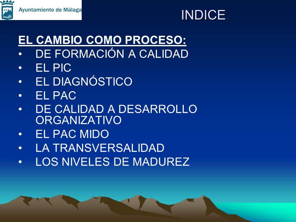 INDICE EL CAMBIO COMO PROCESO: DE FORMACIÓN A CALIDAD EL PIC