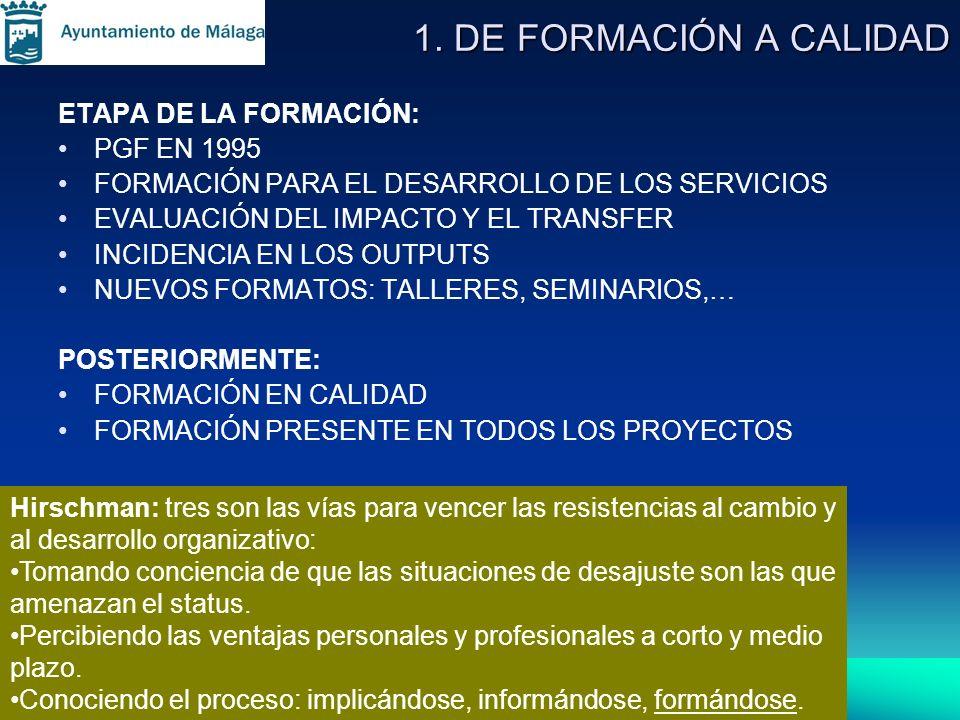 1. DE FORMACIÓN A CALIDAD ETAPA DE LA FORMACIÓN: PGF EN 1995