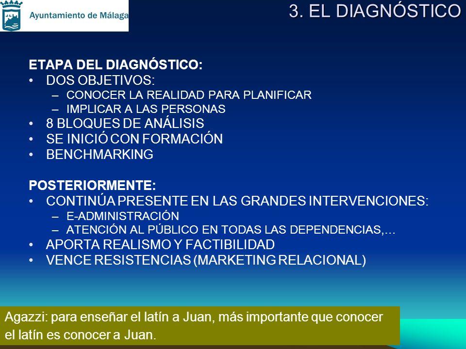 3. EL DIAGNÓSTICO ETAPA DEL DIAGNÓSTICO: DOS OBJETIVOS: