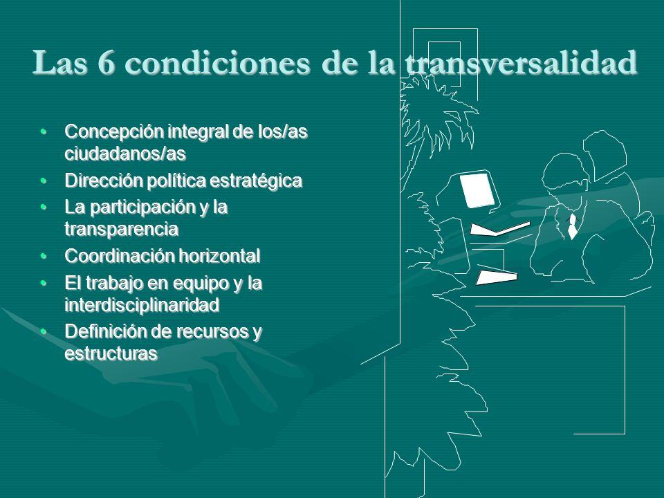 Las 6 condiciones de la transversalidad