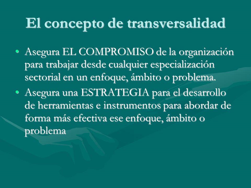 El concepto de transversalidad