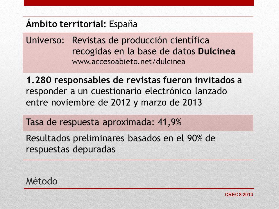 Método Ámbito territorial: España Universo: