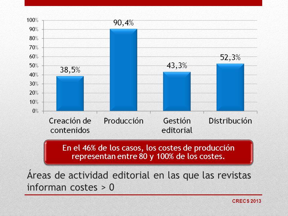 En el 46% de los casos, los costes de producción representan entre 80 y 100% de los costes.