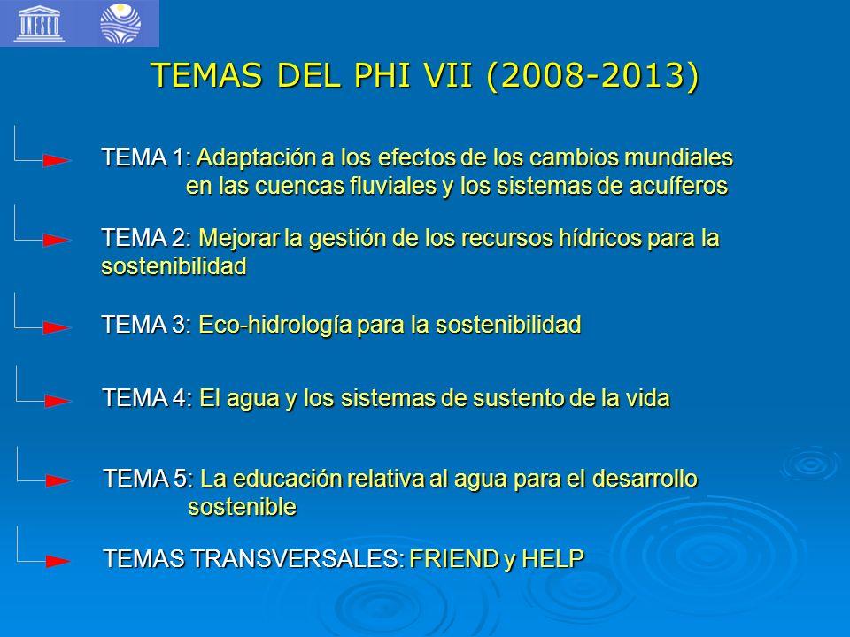 TEMAS DEL PHI VII (2008-2013) TEMA 1: Adaptación a los efectos de los cambios mundiales en las cuencas fluviales y los sistemas de acuíferos.