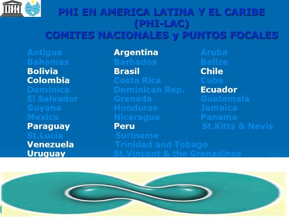 PHI EN AMERICA LATINA Y EL CARIBE (PHI-LAC) COMITES NACIONALES y PUNTOS FOCALES