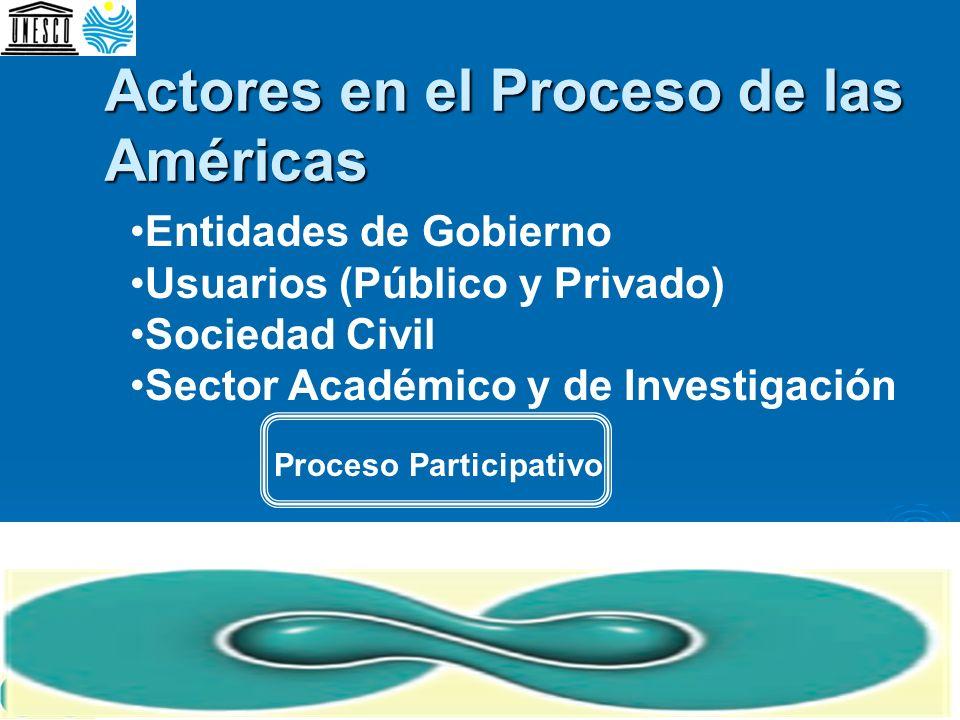 Actores en el Proceso de las Américas