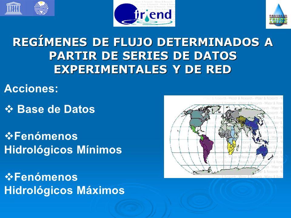 REGÍMENES DE FLUJO DETERMINADOS A PARTIR DE SERIES DE DATOS EXPERIMENTALES Y DE RED