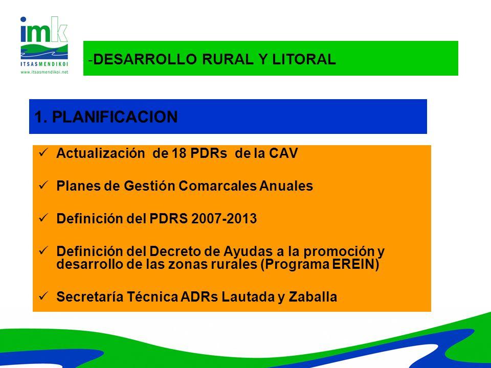 1. PLANIFICACION -DESARROLLO RURAL Y LITORAL