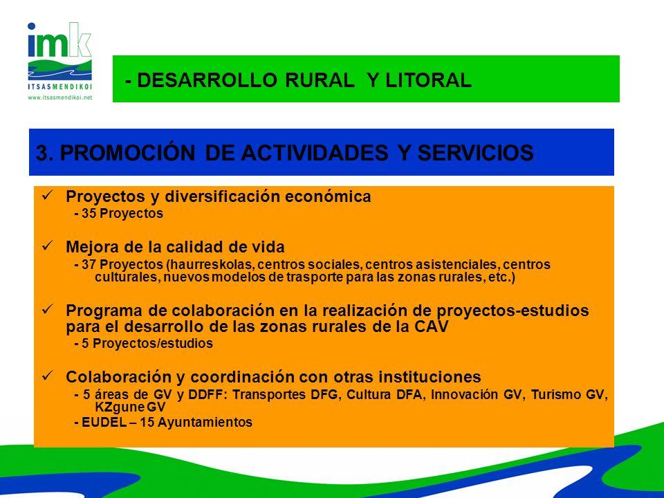 3. PROMOCIÓN DE ACTIVIDADES Y SERVICIOS