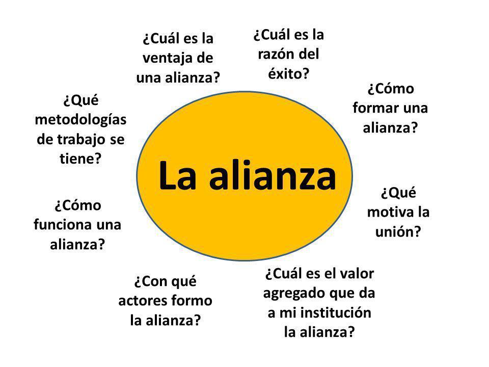 La alianza ¿Cuál es la razón del éxito