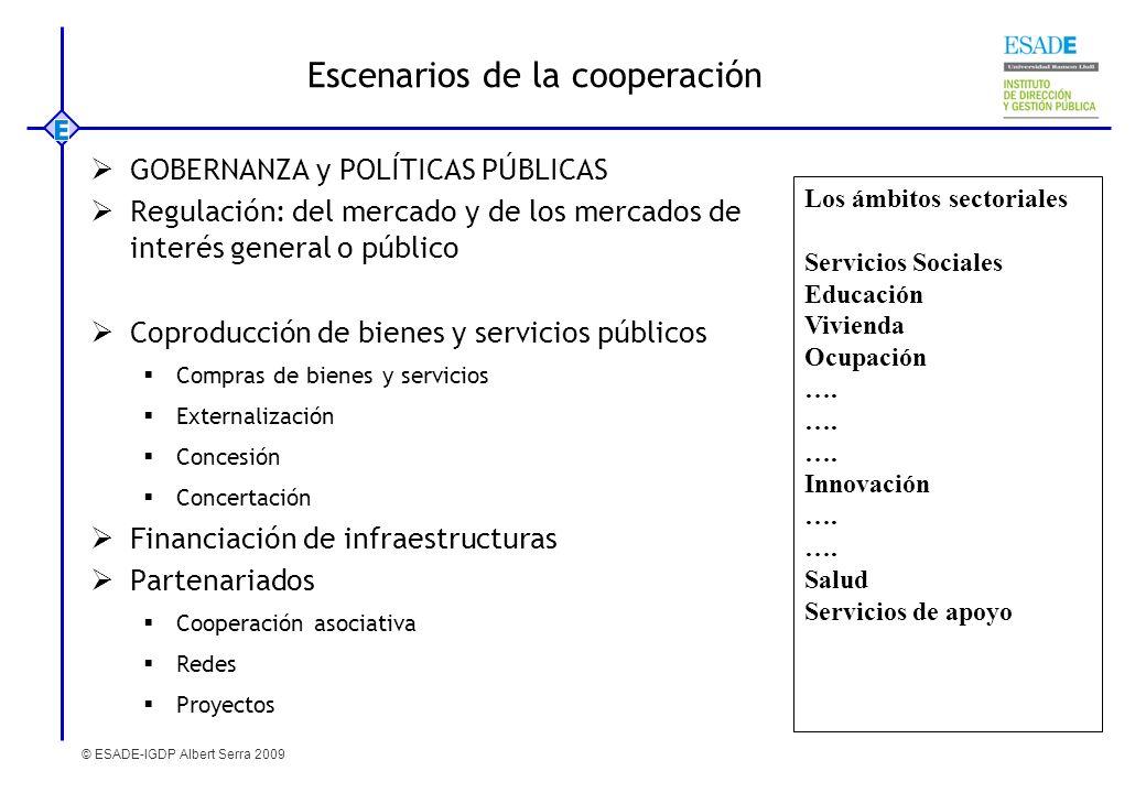 Escenarios de la cooperación