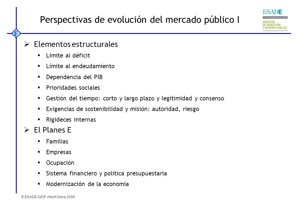Perspectivas de evolución del mercado público I