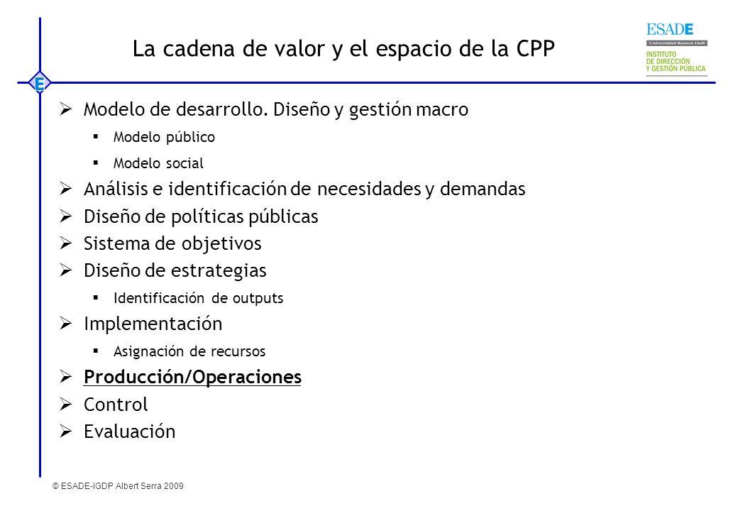 La cadena de valor y el espacio de la CPP