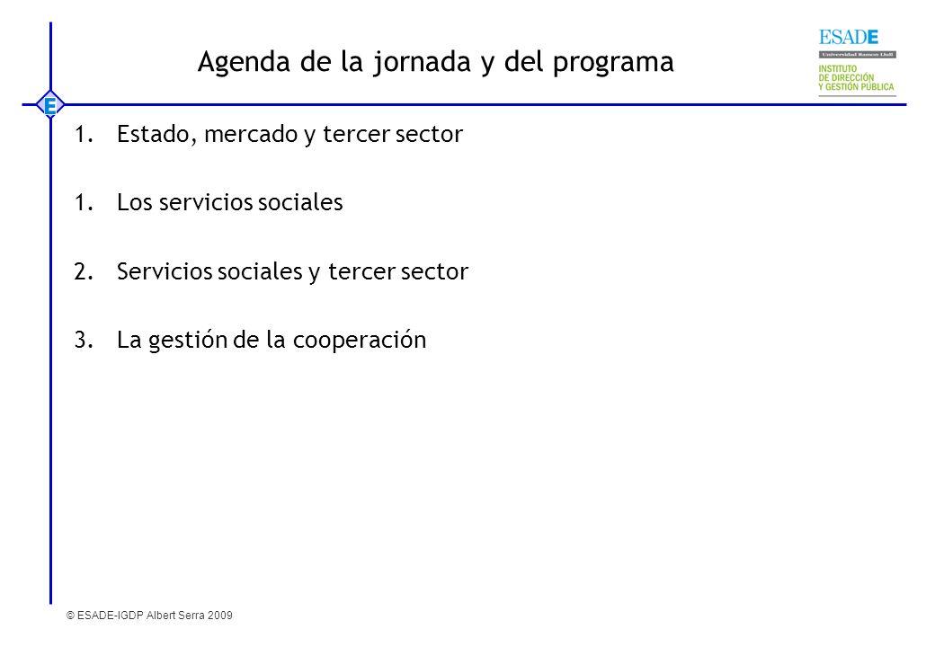 Agenda de la jornada y del programa