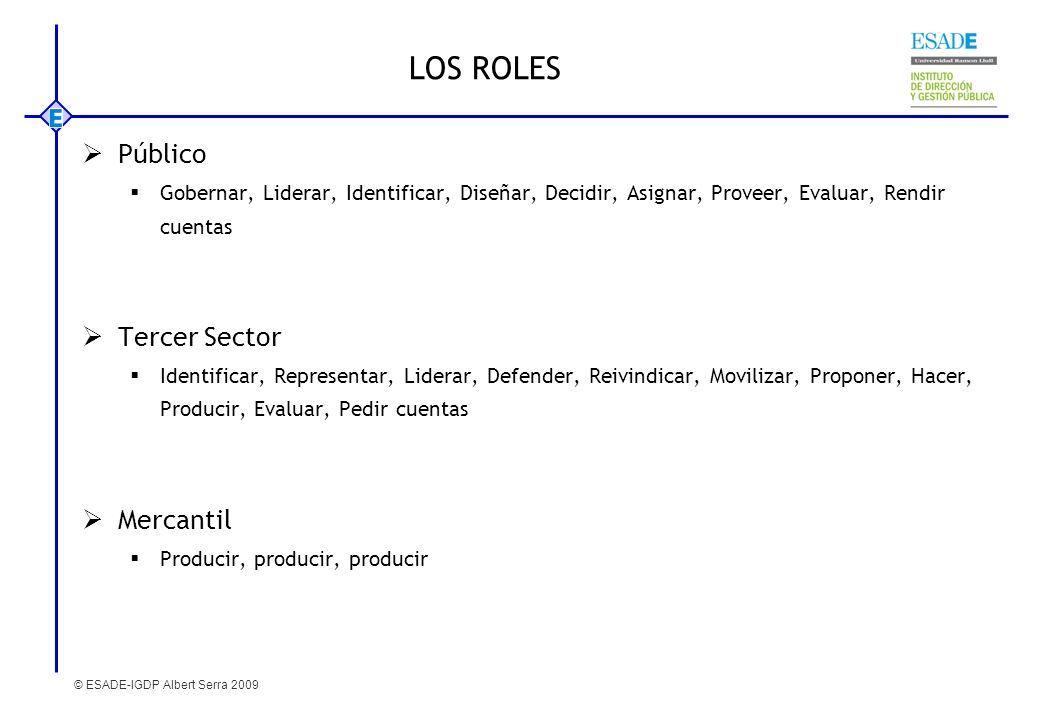 LOS ROLES Público Tercer Sector Mercantil
