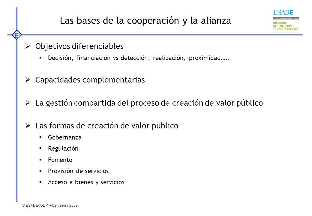 Las bases de la cooperación y la alianza