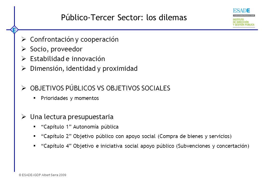 Público-Tercer Sector: los dilemas