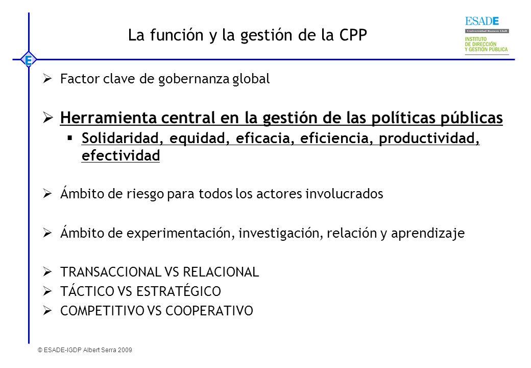 La función y la gestión de la CPP
