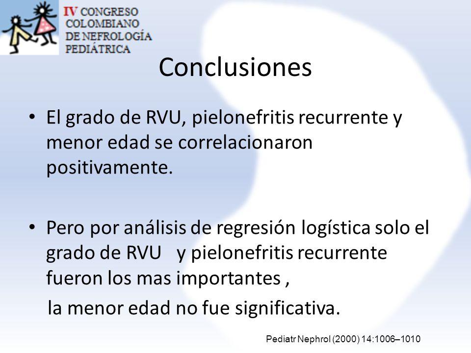 Conclusiones El grado de RVU, pielonefritis recurrente y menor edad se correlacionaron positivamente.