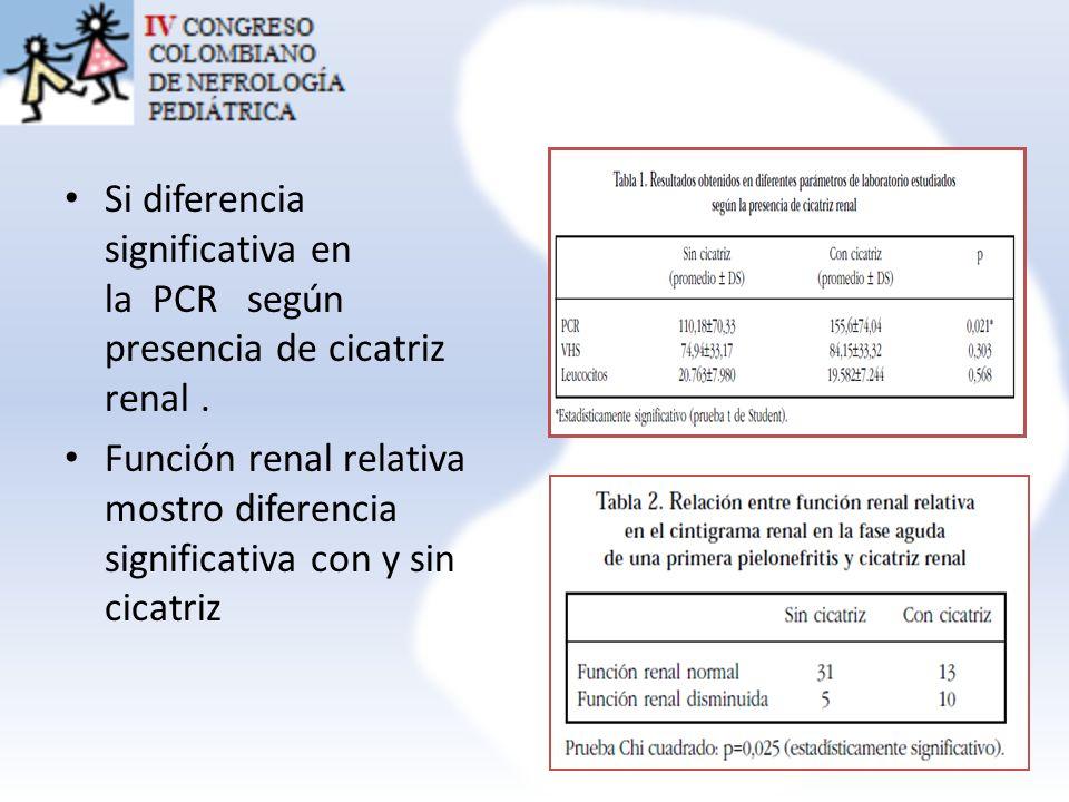 Si diferencia significativa en la PCR según presencia de cicatriz renal .