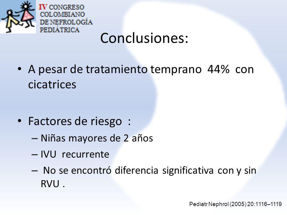 Conclusiones: A pesar de tratamiento temprano 44% con cicatrices