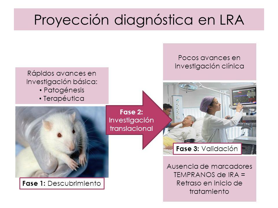 Proyección diagnóstica en LRA