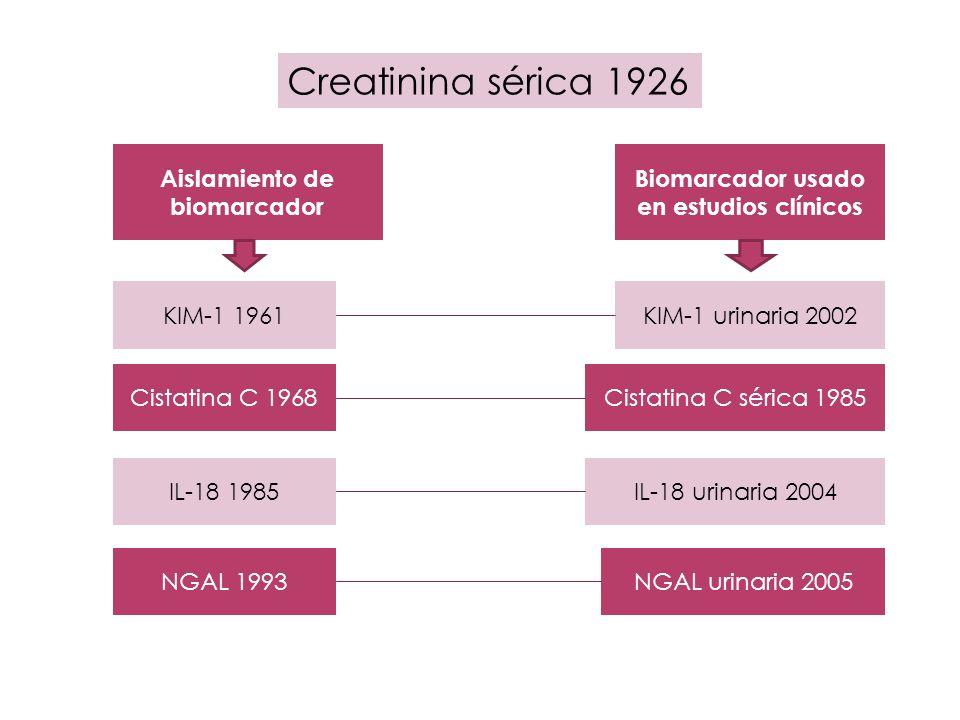 Aislamiento de biomarcador Biomarcador usado en estudios clínicos