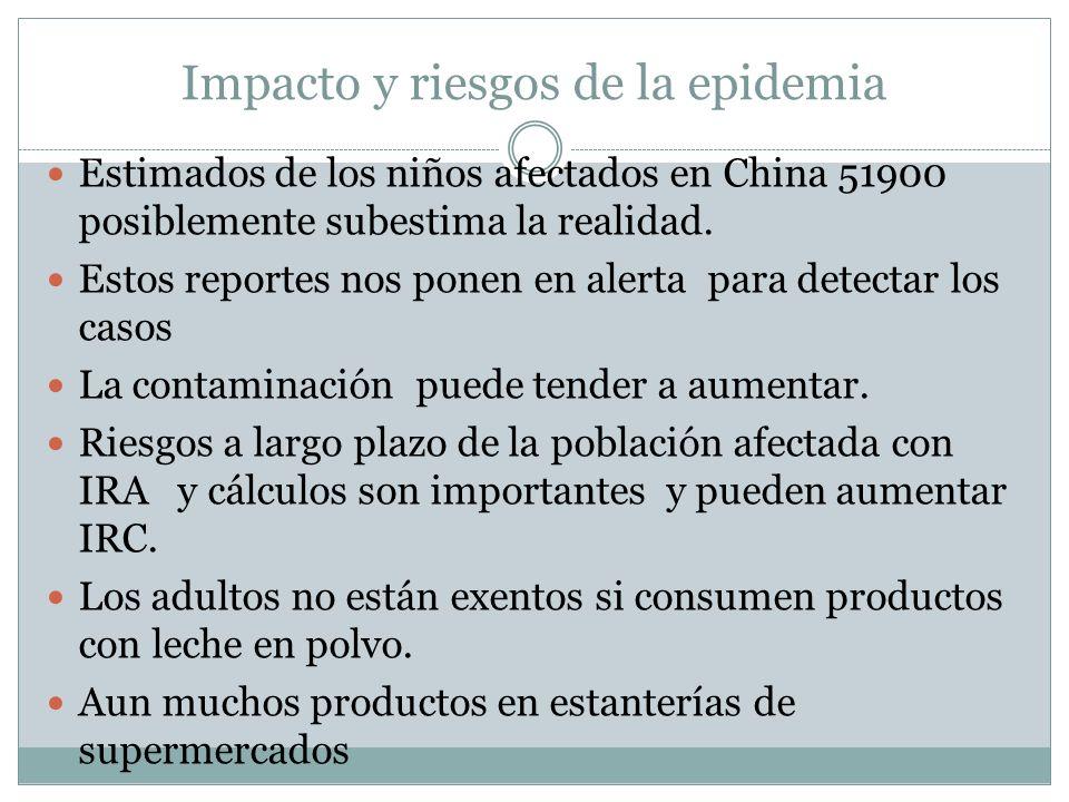 Impacto y riesgos de la epidemia