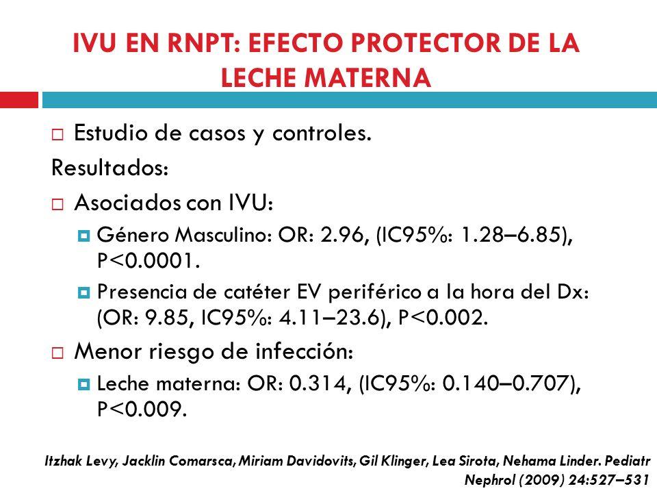 IVU EN RNPT: EFECTO PROTECTOR DE LA LECHE MATERNA