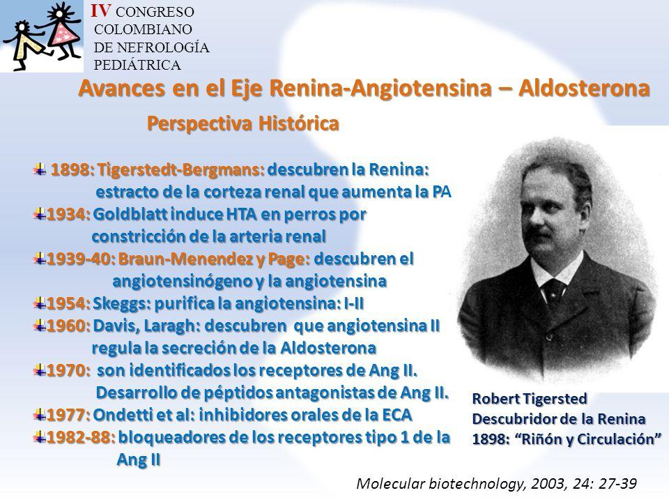 Avances en el Eje Renina-Angiotensina – Aldosterona