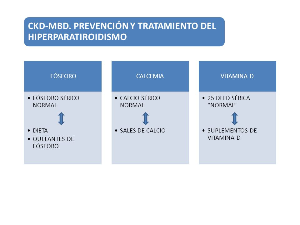 CKD-MBD. PREVENCIÓN Y TRATAMIENTO DEL HIPERPARATIROIDISMO