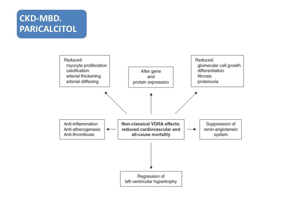 CKD-MBD. PARICALCITOL