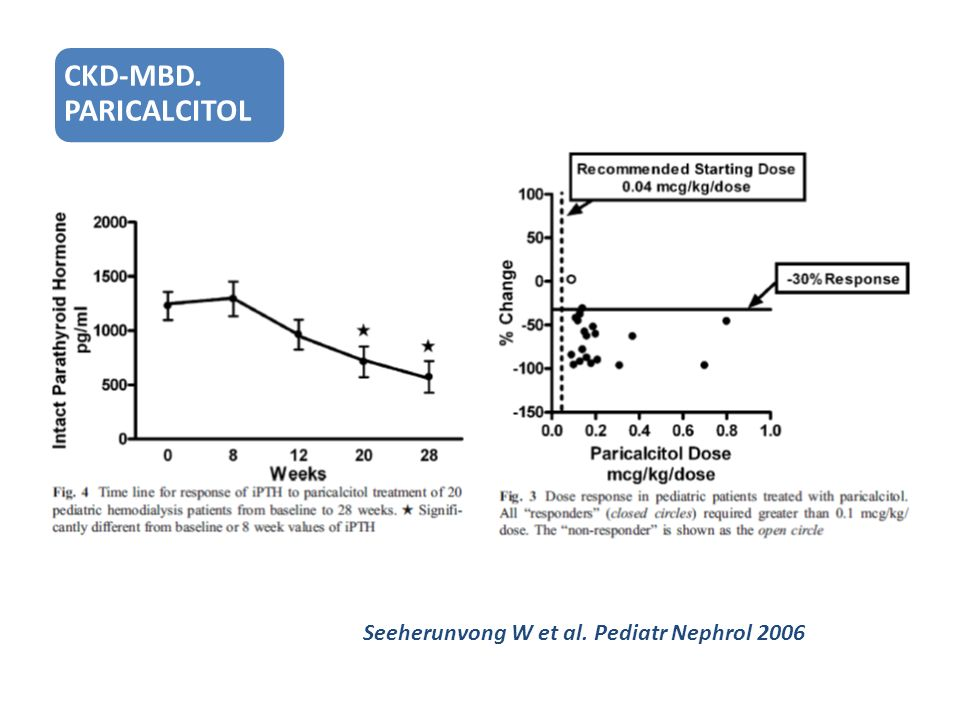CKD-MBD. PARICALCITOL Seeherunvong W et al. Pediatr Nephrol 2006