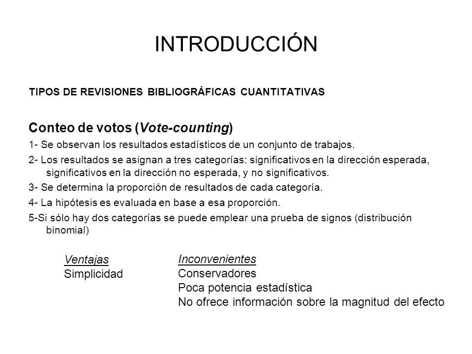INTRODUCCIÓN Conteo de votos (Vote-counting) Ventajas Inconvenientes