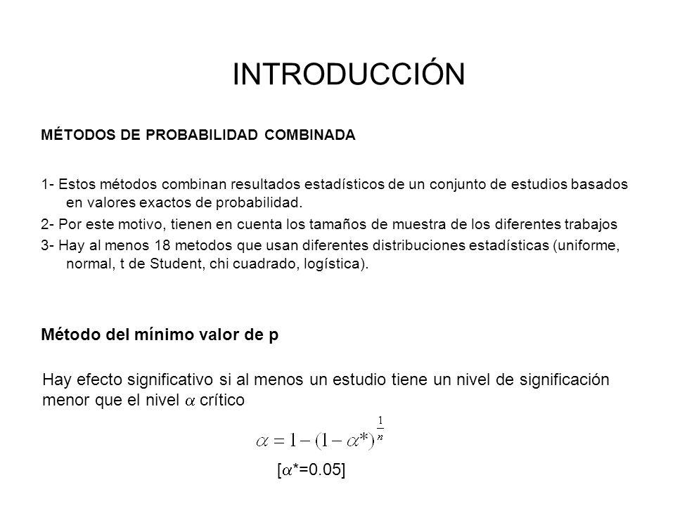 INTRODUCCIÓN Método del mínimo valor de p