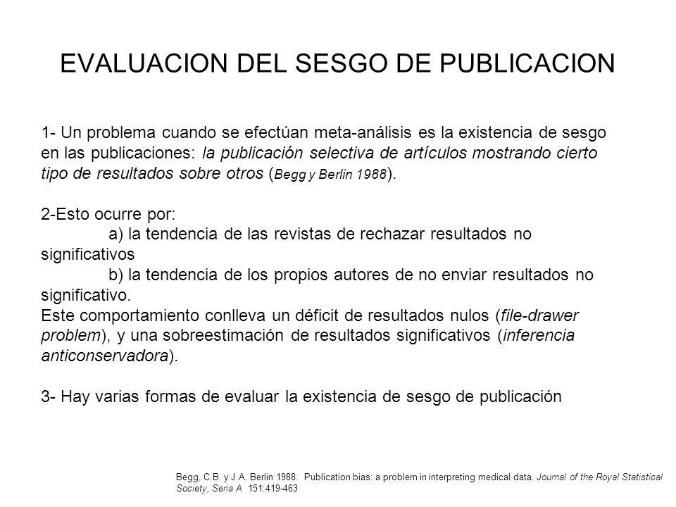 EVALUACION DEL SESGO DE PUBLICACION