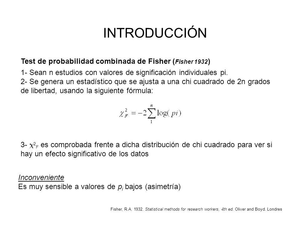 INTRODUCCIÓN Test de probabilidad combinada de Fisher (Fisher 1932)