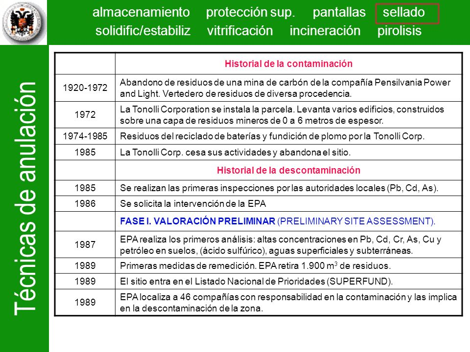 Historial de la contaminación Historial de la descontaminación