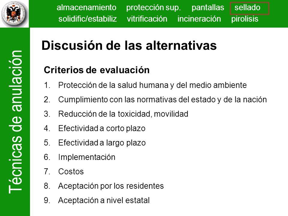 Discusión de las alternativas
