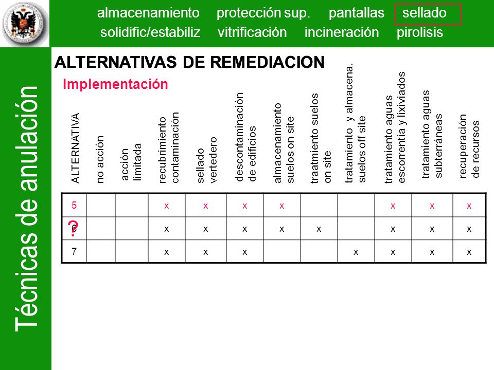 ALTERNATIVAS DE REMEDIACION ALTERNATIVAS DE REMEDIACION