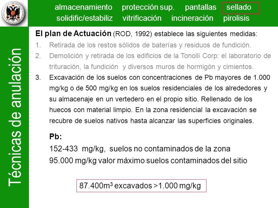 El plan de Actuación (ROD, 1992) establece las siguientes medidas: