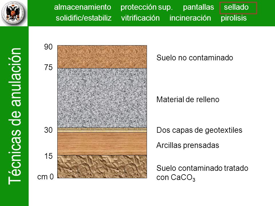Dos capas de geotextiles