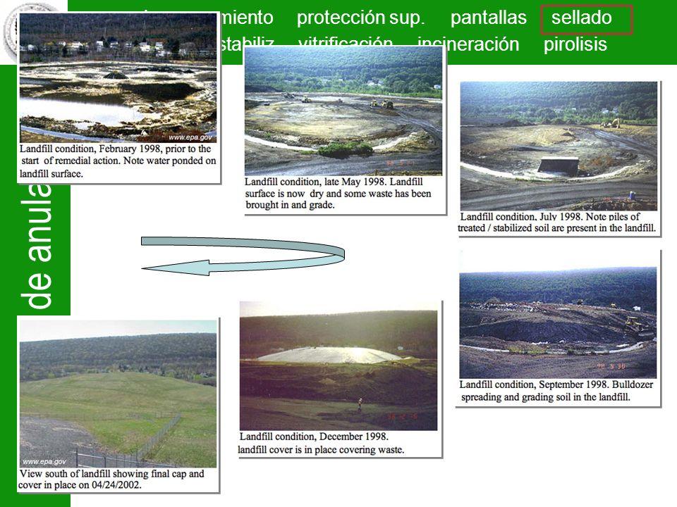 Total restauradas 8 hectáreas para uso muy restringido: no agrícola, no residencial, no industrial, espacio reservado, interés paisajístico.