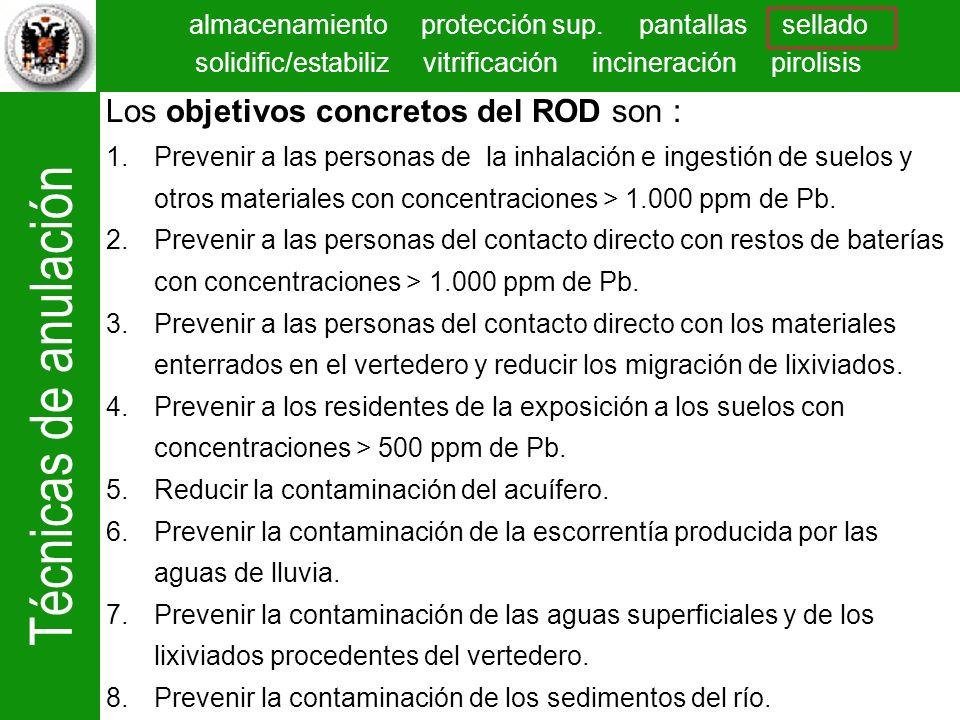 Los objetivos concretos del ROD son :