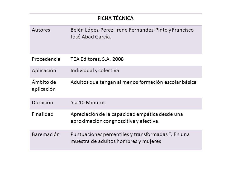 FICHA TÉCNICA Autores. Belén López-Perez, Irene Fernandez-Pinto y Francisco José Abad García. Procedencia.